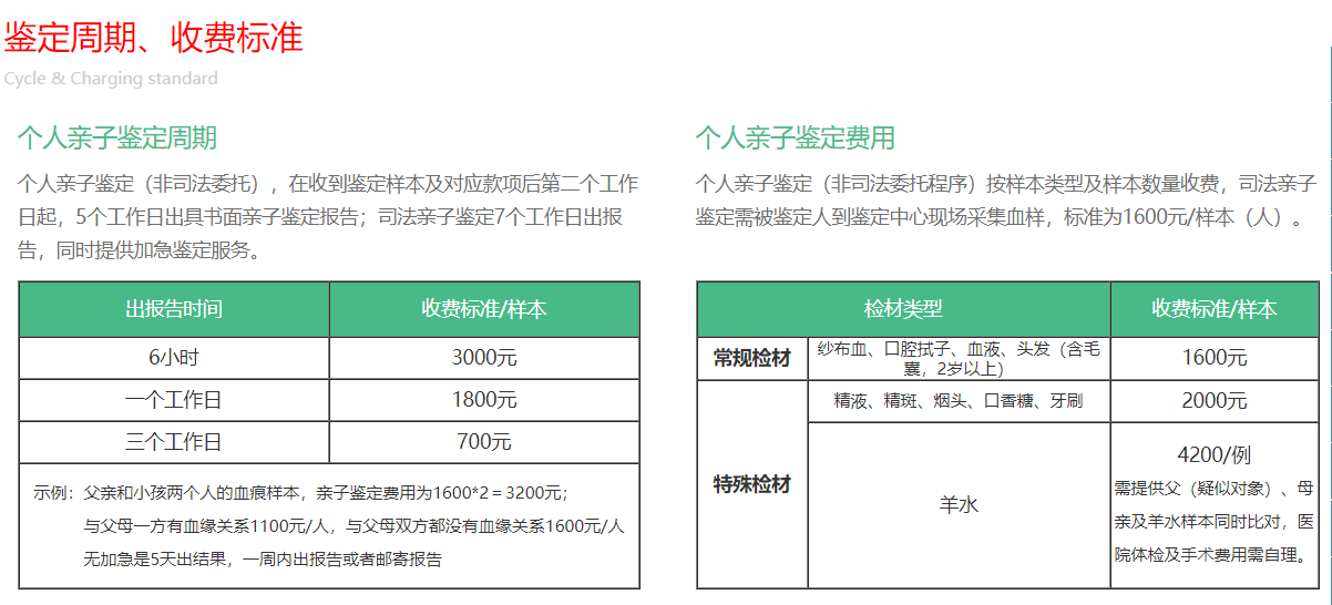 天津亲子鉴定权威机构怎么找?DNA鉴定样本采集有哪些?