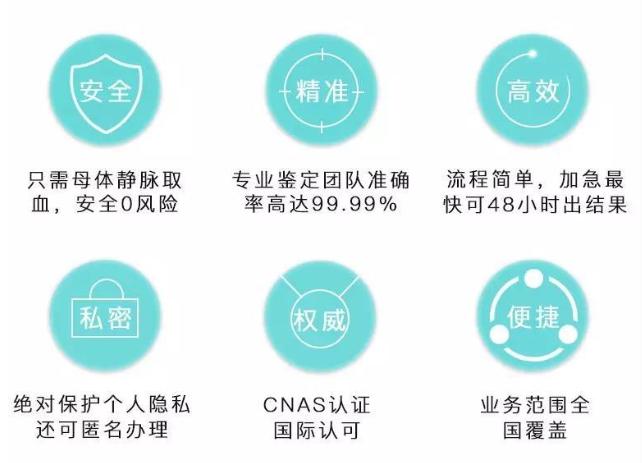 香港胎儿亲子鉴定有什么优势吗,哪些人可以做哪些人不可以做?