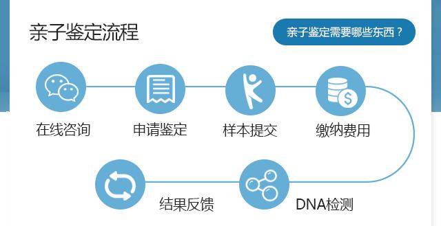 南京师范大学司法鉴定中心