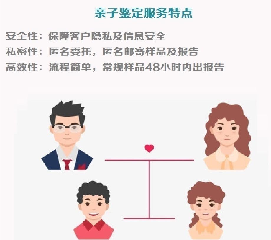 广东那能做亲子鉴定 DNA鉴定请您选择严选好基因